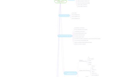 Mind Map: Проект Rower ЦА Потребители