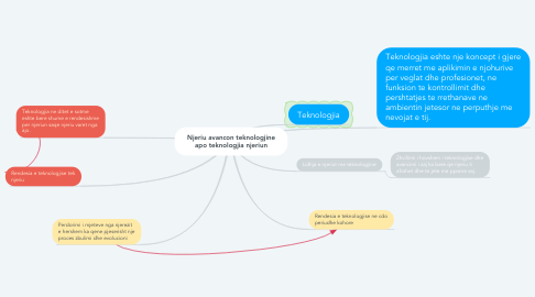 Mind Map: Njeriu avancon teknologjine apo teknologjia njeriun