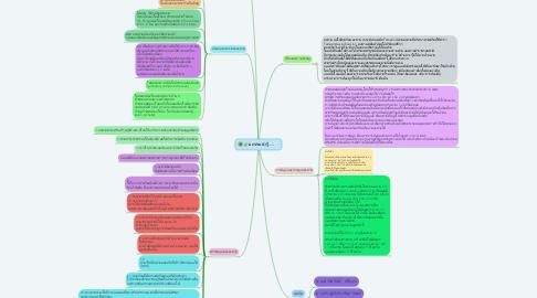 Mind Map: มะขามน่ารู้.....