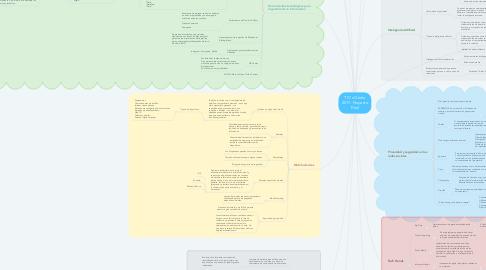 Mind Map: TIC's Otoño 2017- Proyecto Final