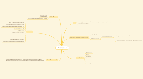 Mind Map: Phototherapy