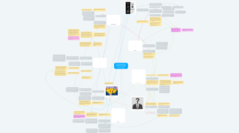 """Mind Map: The Similarities Between """"Baking Cakes in Kigali""""  and """"Kim's Convenience"""" (Post-Colonialism)"""