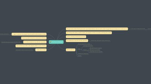 Mind Map: ¿Qué es un Hosting?