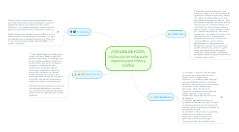 Mind Map: ANÁLISIS DE FODA; Institución de educación especial para niños y adultos.