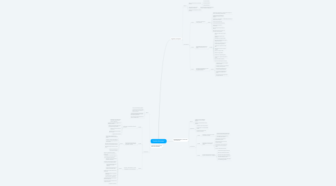Mind Map: POLITICA PUBLICA DE LA FAMILIA EN COLIMBIA
