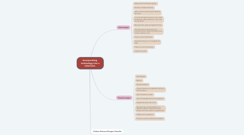 Mind Map: Incorporating  technology into a classroom.