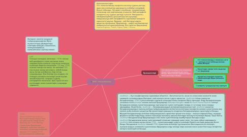 Mind Map: Web - технологиялар