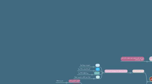 Mind Map: التمييز