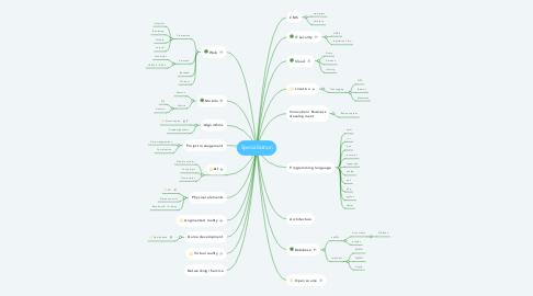 Mind Map: Specialization