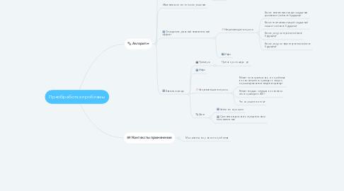 Mind Map: Преобработка проблемы