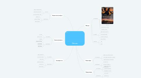 Mind Map: Фильмы