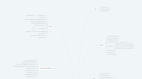 """Mind Map: Визуализация """"Экстерьер"""""""
