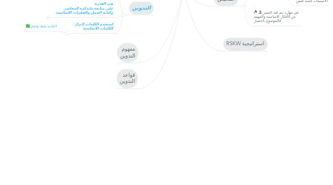 Mind Map: مهارات التدوين والتلخيص