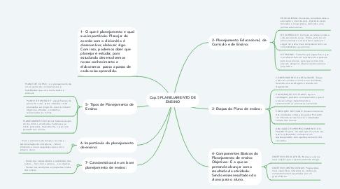 Mind Map: Cap.5 PLANEJAMENTO DE ENSINO