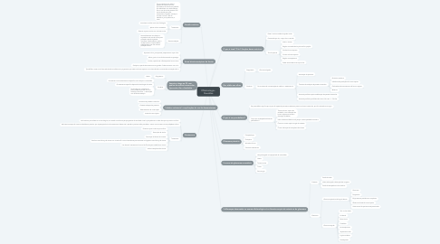 Mind Map: Oftalmologia - Questões