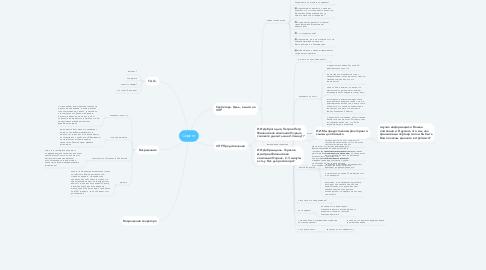 Mind Map: Скрипт