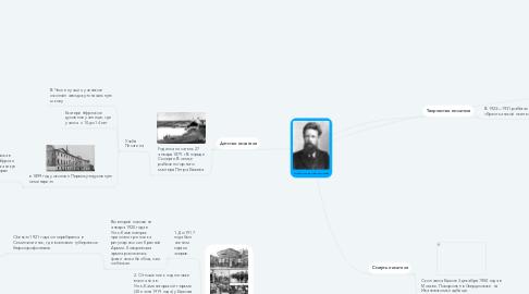 Mind Map: Павел Петрович Бажов