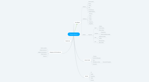 Mind Map: Digitale Medien