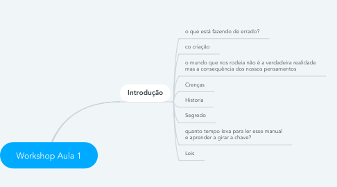 Mind Map: Workshop Aula 1