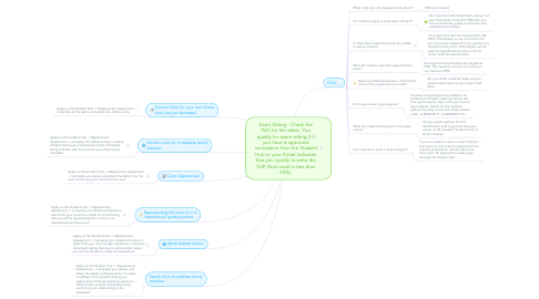 Mind Map: Exam Sitting - Check the PAS for the dates. You qualify for exam sitting 2 if you have a approved concession from the Student Hub or your Portal indicates that you qualify to write the SUP (final result is less than 50%).