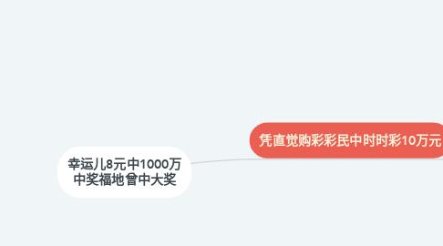 Mind Map: 幸运儿8元中1000万 中奖福地曾中大奖