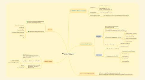 Mind Map: ระบบสารสนเทศ
