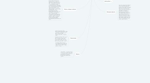 Mind Map: Кир Булычев (Можейко Игорь Всеволодович):