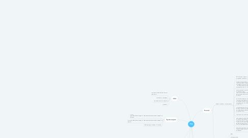 Mind Map: РМ