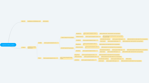 Mind Map: payment_history_detail