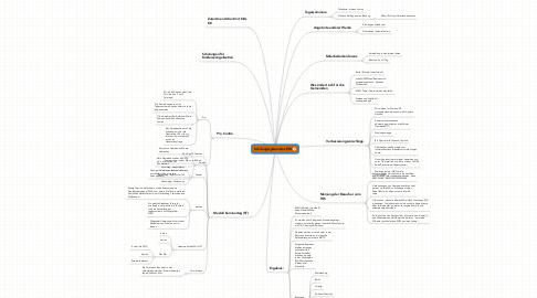 Mind Map: Schulungssystem des EfK