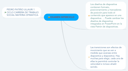 Mind Map: EXAMEN INTERCICLO