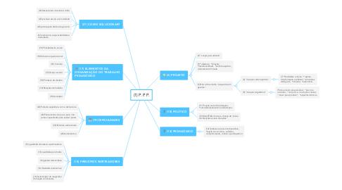Mind Map: (1) P. P. P.