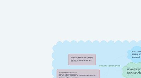 Mind Map: BARRAS DE HERRAMIENTAS