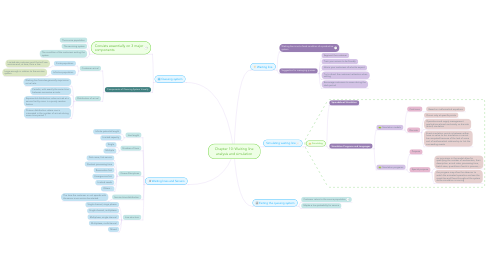 Mind Map: Chapter 10: Waiting line analysis and simulation
