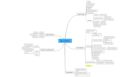 Mind Map: 06/01 - Introduction to Research in Education