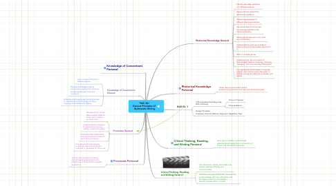 Mind Map: TWC 301  General Principles of   Multimedia Writing