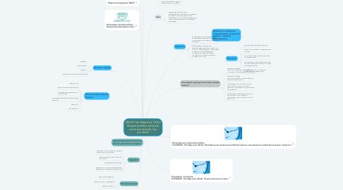Mind Map: МБОУ: Октябрьская  ООШ Модель работы школы в сложных социальных условиях