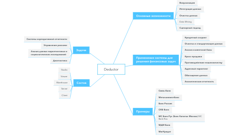 Mind Map: Deductor