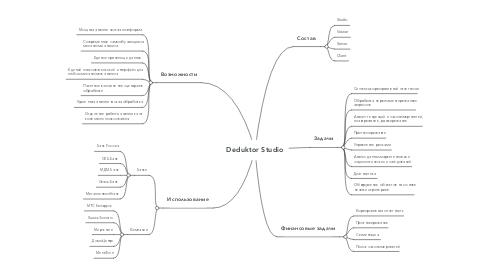 Mind Map: Deduktor Studio