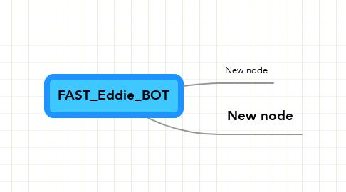Mind Map: FAST_Eddie_BOT