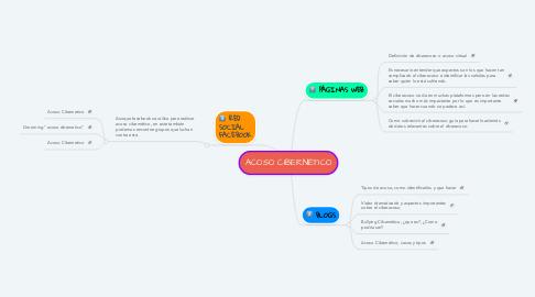 Mind Map: ACOSO CIBERNÉTICO
