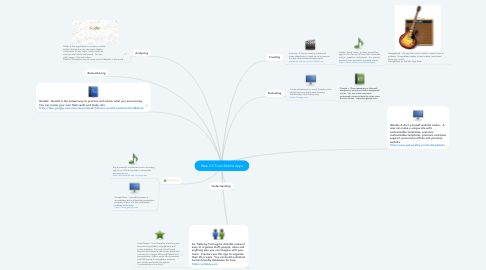 Mind Map: Web 2.0 Tools Mobile Apps