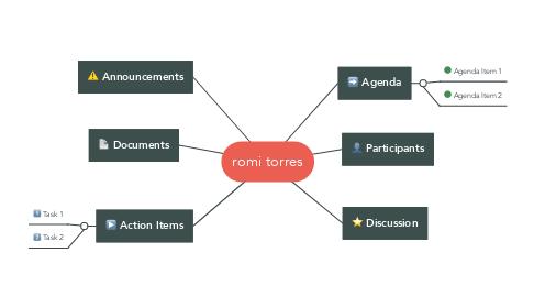 Mind Map: romi torres