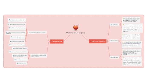 Mind Map: Мой любимый браузер