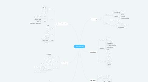 Mind Map: Power Generation