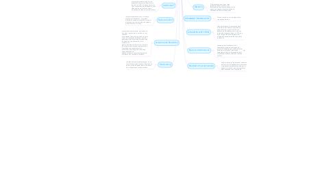 Mind Map: CONOCIMIENTOS APRENDIDOS http://epise.com/wp-content/uploads/2016/11/aprendizaje-3.png