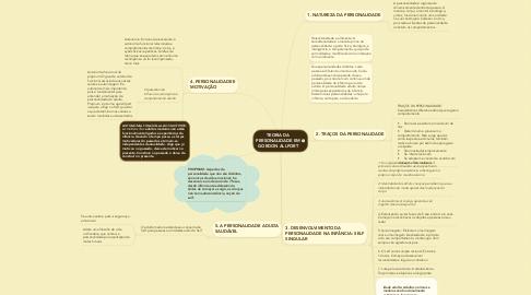 Mind Map: TEORIA DA PERSONALIDADE EM GORDON ALLPORT