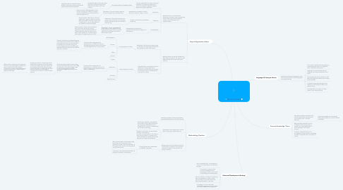 Mind Map: Natural Sciences