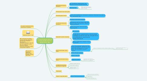 Mind Map: Тема. Дієвідмінювання  дієслів теперішнього та  майбутнього часу