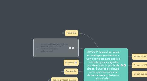 Mind Map: MMOCIP (logiciel de débat en intelligence collective) - Cette carte est participative : n'hésitez pas à y ajouter vos idées dans la partie de droite. Survolez ou cliquez sur les petites icônes (à droite de cette bulle) pour plus d'infos.